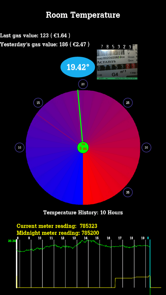 Home temperature app